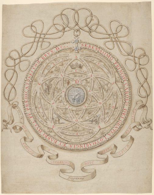 Anagram in Honor of Charles III, Duke of Lorraine and Bar