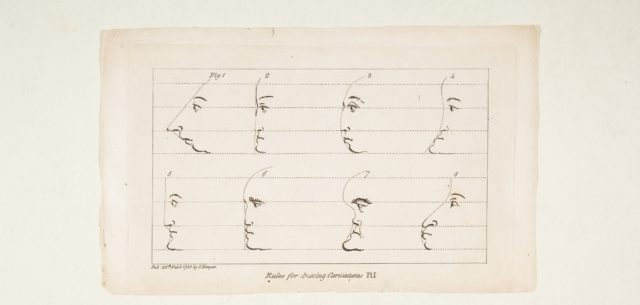 Plate I, from Rules for Drawing Caricaturas