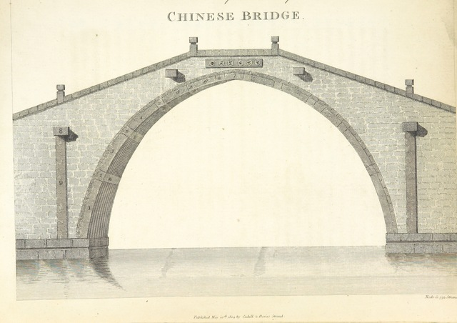 "architecture from ""Travels in China: containing descriptions, observations and comparisons made and collected in the course of a short residence at the Imperial Palace of Yuen-min-yuen, and on a subsequent journey from Pekin to Canton"""
