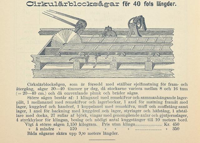 Illustrerad katalog