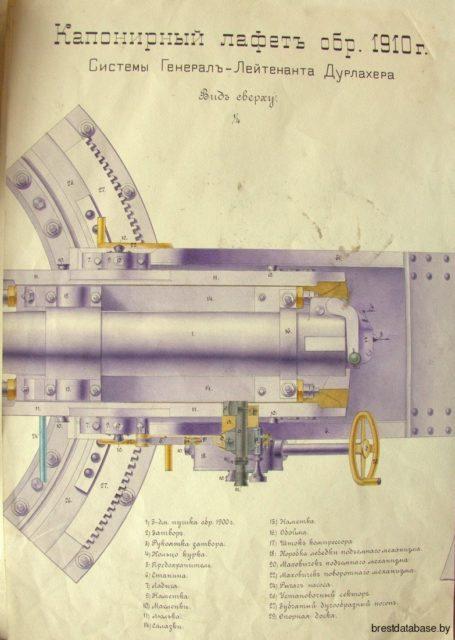 Brest-Litovsk Artillery Depot Illustrations