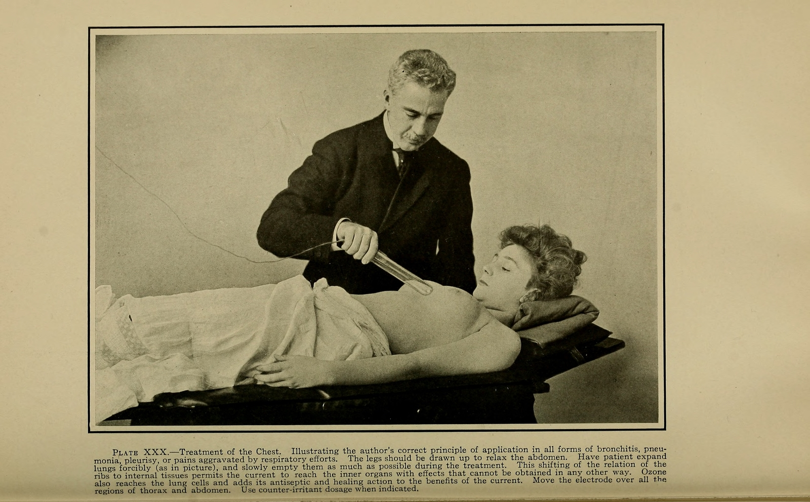 "Illustration from book ""High frequency electric currents in medicine and dentistry"""