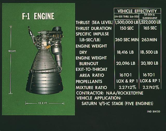 Saturn Apollo Program - F-1 rocket engine