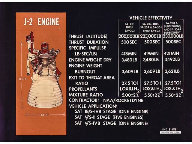 Saturn V J-2 engine - Saturn Apollo Program