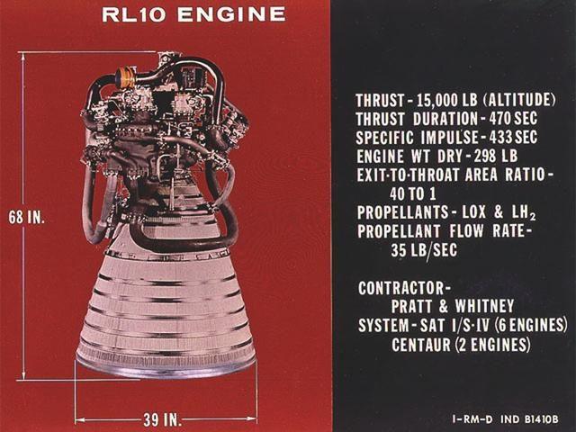 Saturn I RL-10 engine - Saturn Apollo Program
