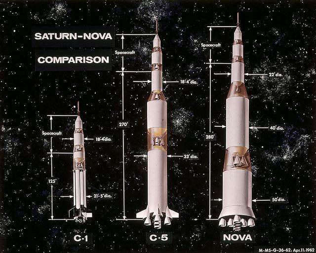 Nova rocket - Early Program Development