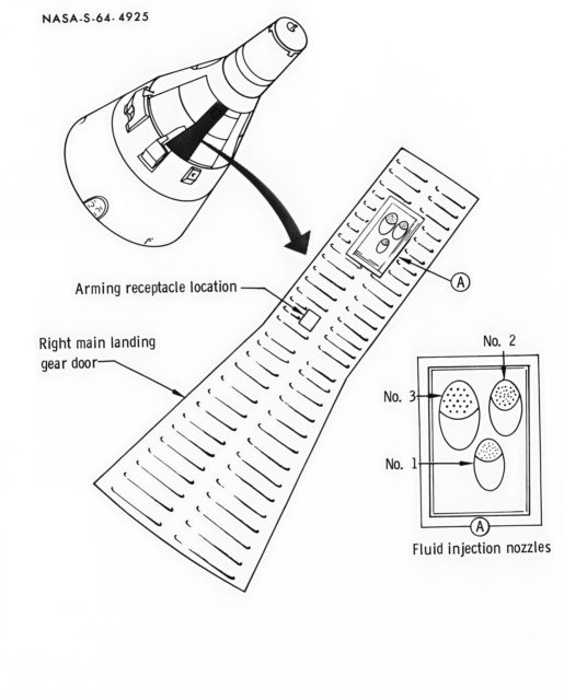 RE-ENTRY COMMUNICATIONS (EXPERIMENT) - GEMINI-TITAN (GT)-III - TEST - DIAGRAMS - MSC