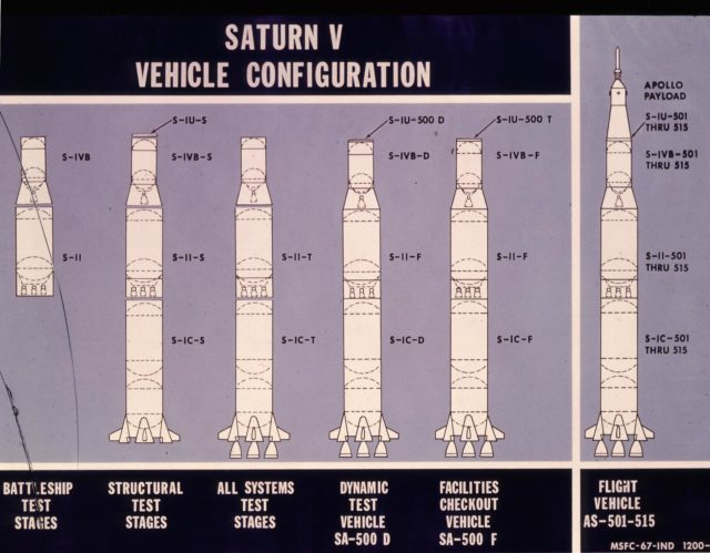 Saturn V test vehicles - Saturn Apollo Program