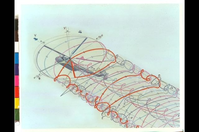 Wake Vortex behind a helicopter (Illustration) ARC-1976-AC76-0585