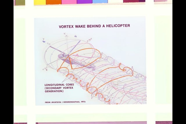 Wake Vortex behind a helicopter describing Longitudinal Cores (Secondary Vortes Generation) from Aviatsiya / Kosmonautika, 1973 (Illustration) ARC-1976-AC76-1585