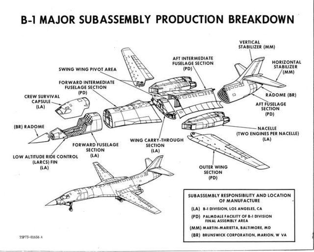 B-1A Breakdown