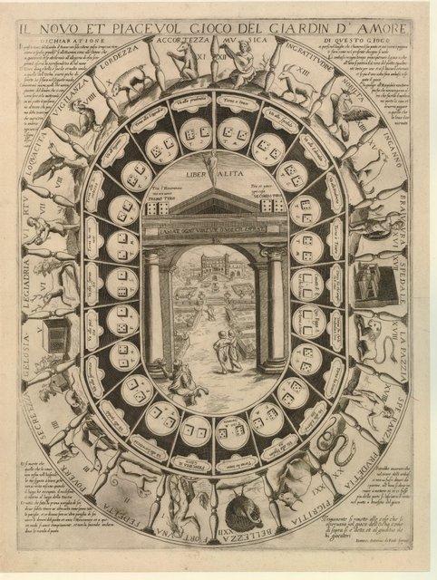 Il novo et piacevol gioco del giardin d'amore (1590s)